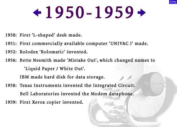 List of Synonyms and Antonyms of the Word: technology timeline 1950